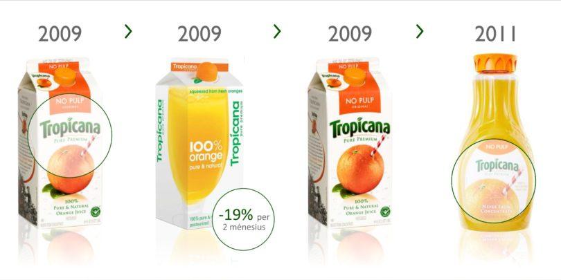 Sulciu Tropicana pakuotes pokyciai, kurie leme pardavimu pokycius